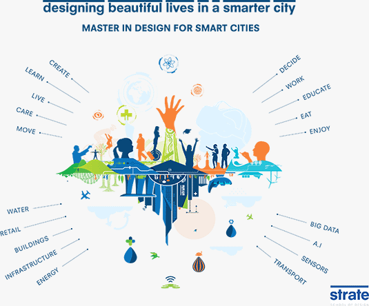 Strate Smart City