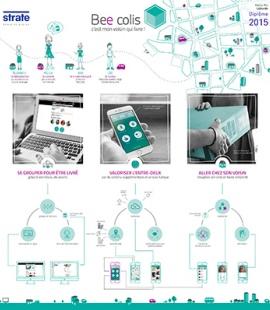 Strate Design School Marie-Pia Laborde Graduation Project