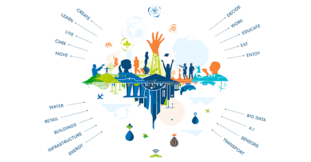 Master in Design for Smart Cities in Singapore